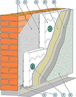Стоимость работ по отделки фасада панелями